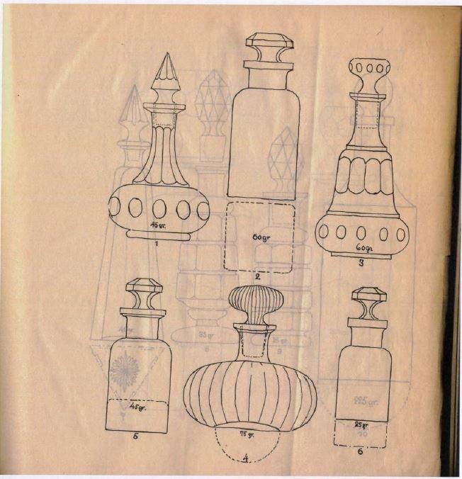"""Priskurant Orrefors glasbruk ca 1913. Bland annat parfym och """"vanliga"""" dryckesflaskor. Nedladdningsbar under """"Länkade filer""""."""