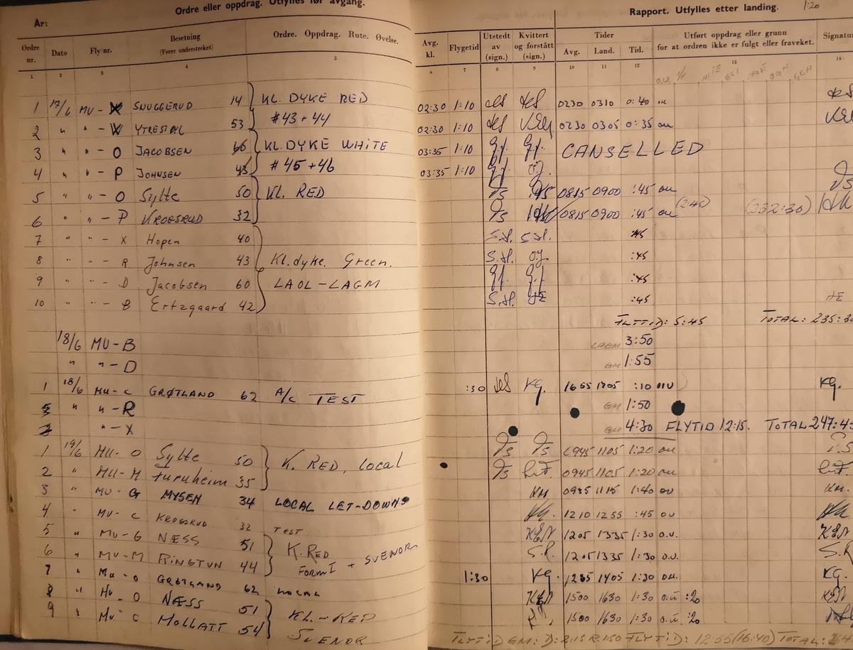 Orderbok/Loggbok fra juni 1956 til sept 1956.