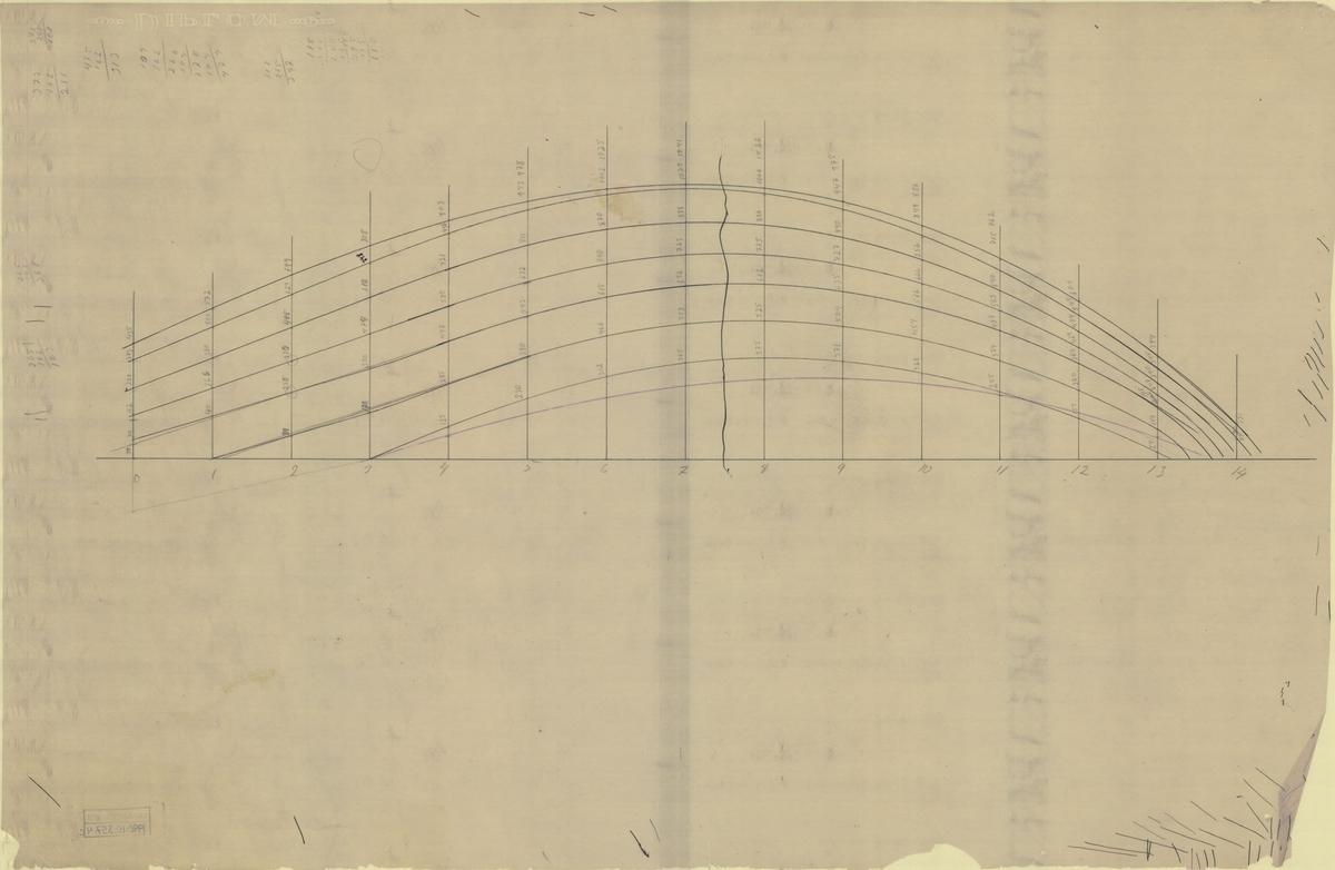 Skisser, linjer