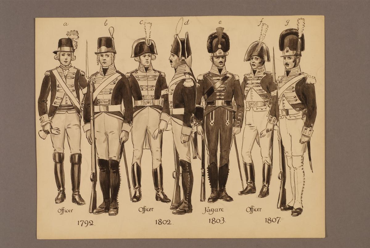 Plansch med uniform för officerer och jägare vid Svea livregemente för åren 1792-1807, ritad av Einar von Strokirch.